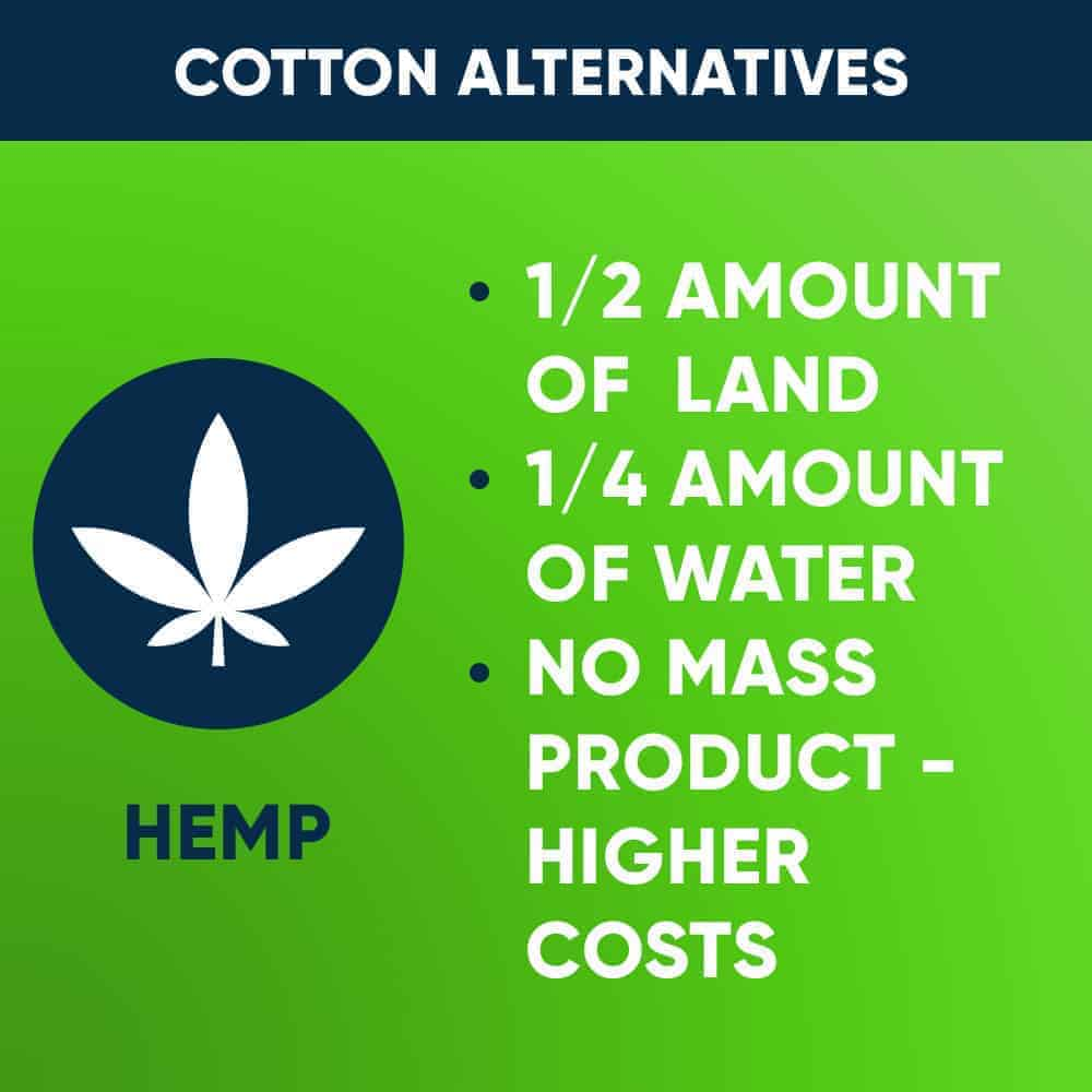 Cotton Alternative: Hemp
