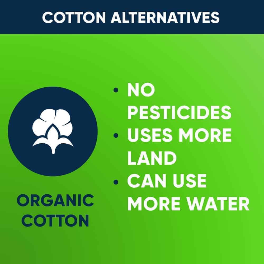 Cotton Alternative: Organic Cotton