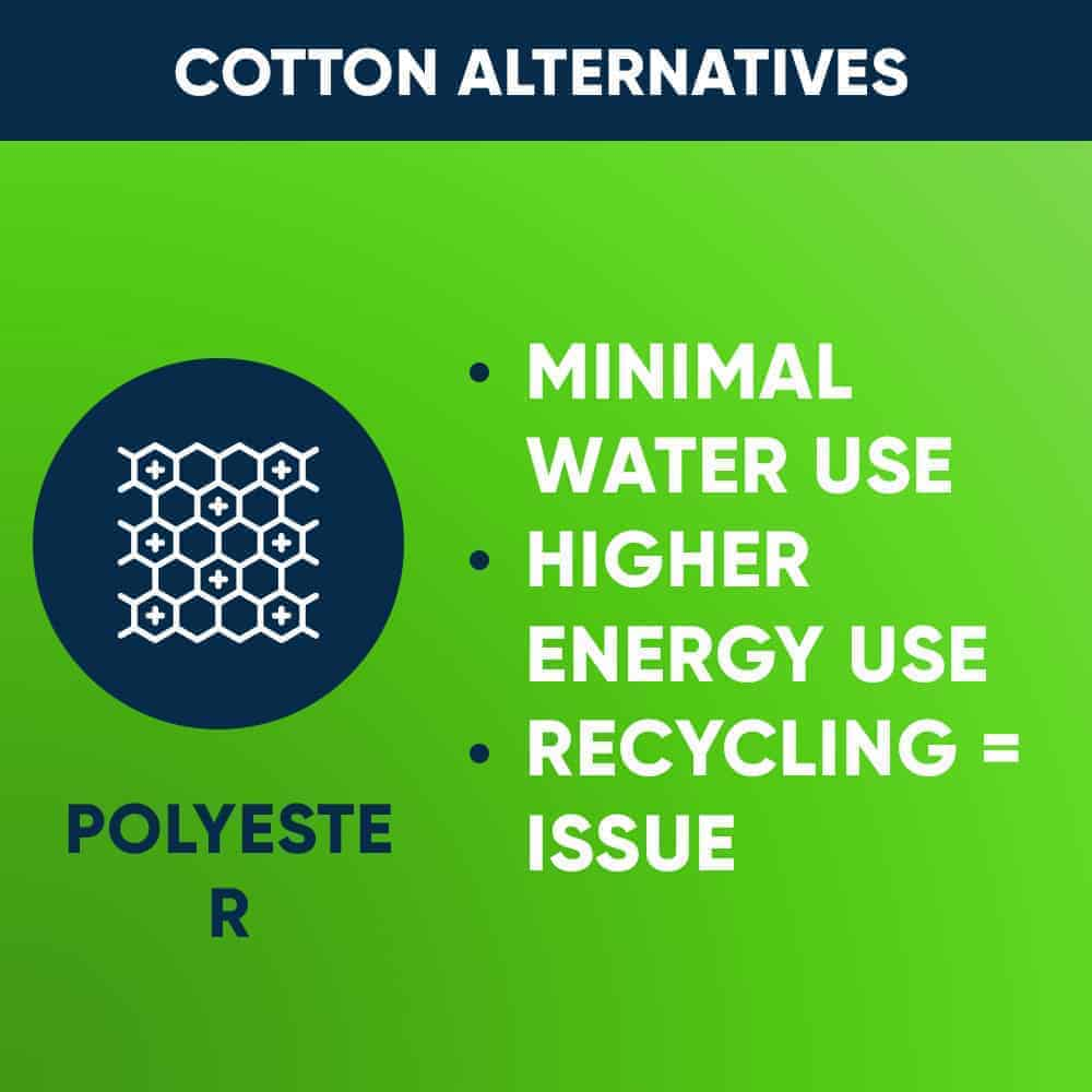 Cotton Alternative: Organic Polyester