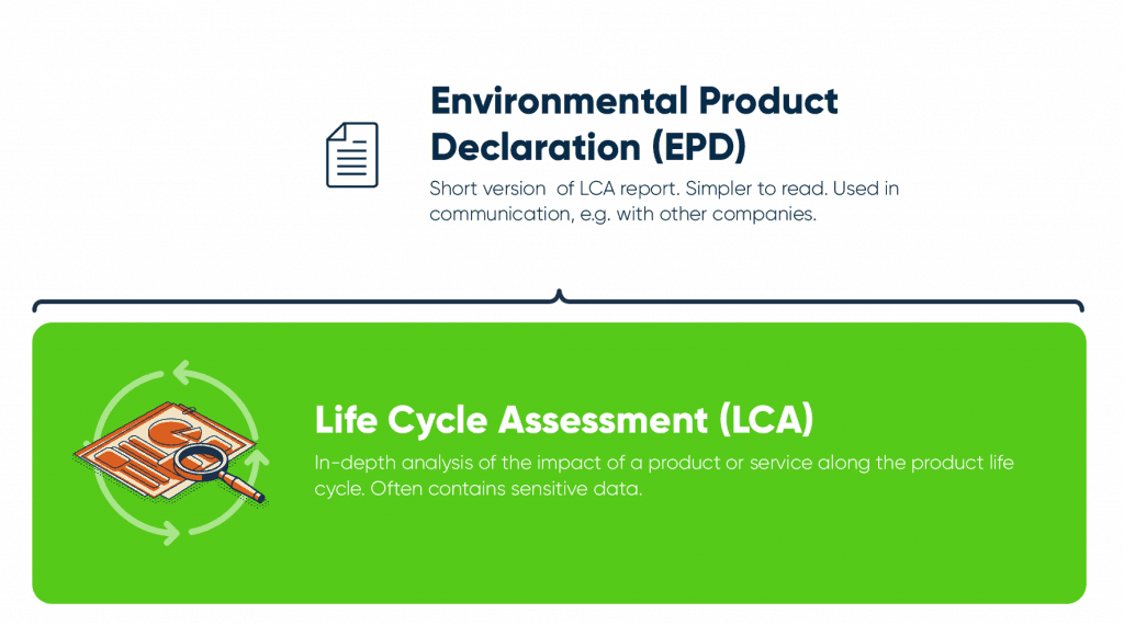 Environmental Product Declaration (EPD)