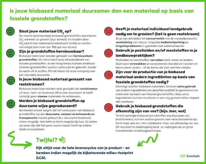 Biobased bouwmaterialen zijn niet altijd duurzame dan fossiele materialen. Waar moet je op letten bij de duurzaamheid van jouw biobased product?