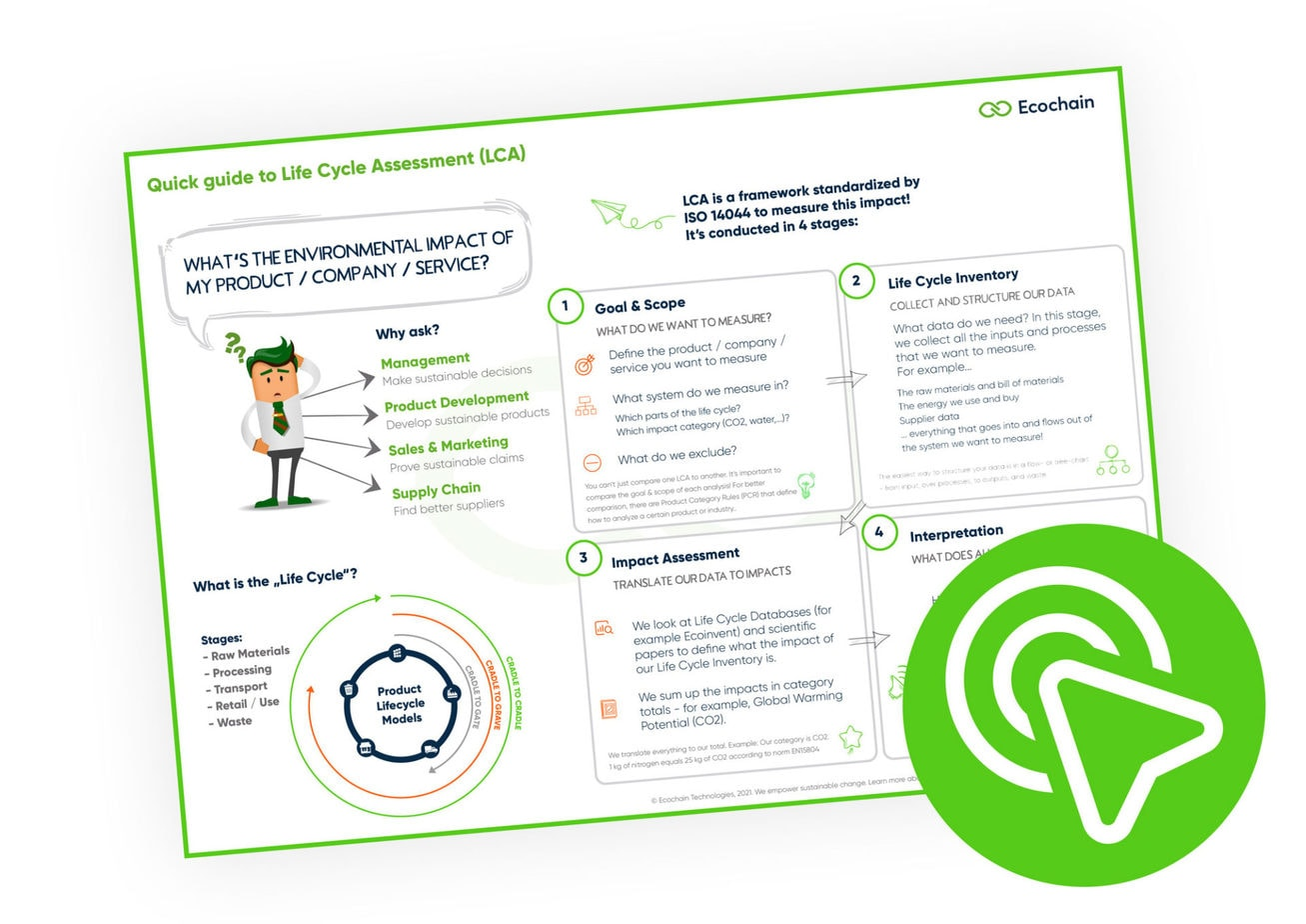 Download the Life Cycle Assessment Quick guide